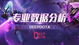 Deepdota视频轮播
